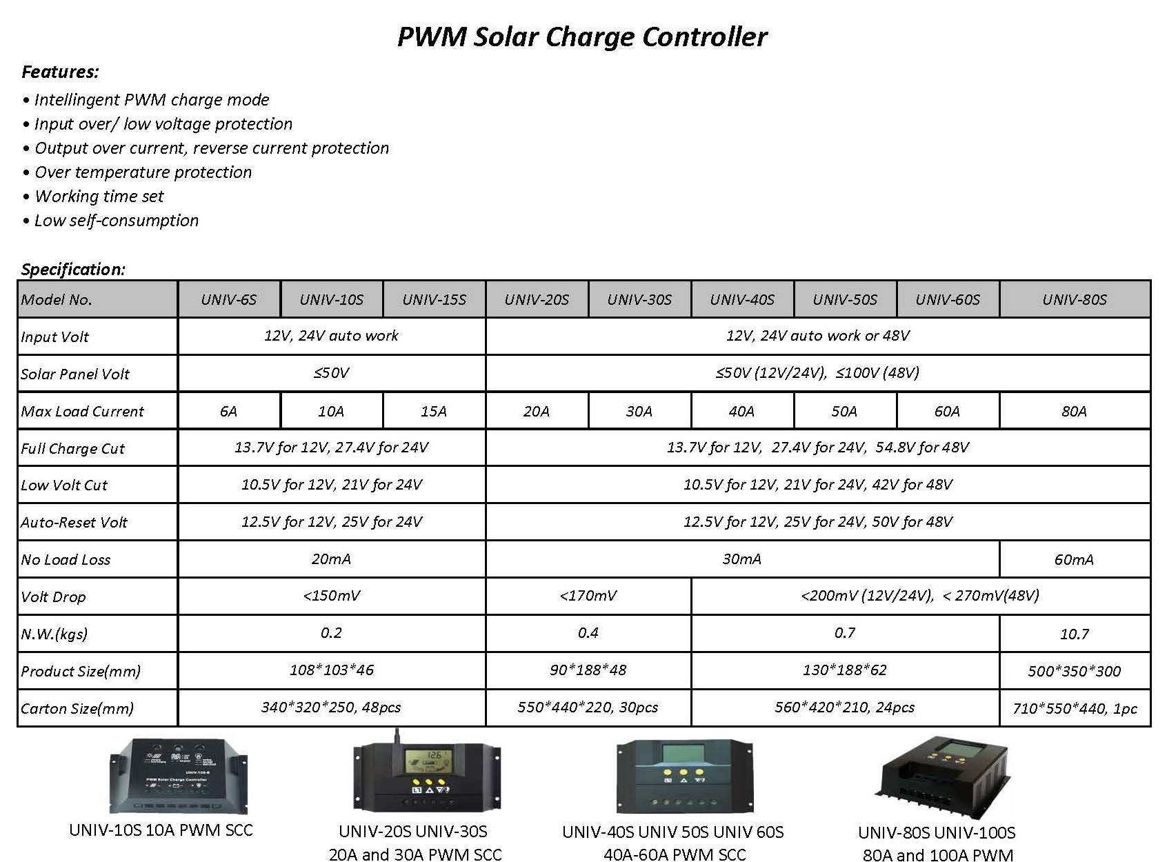 Pwm Solar Charge Controller Sunmagnet Philippines