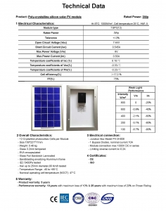 Tech.data of 3W solar panel